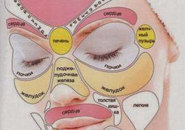 Прыщи на лице: причины по зонам появления